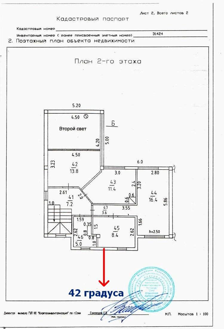 Как сделать кадастровый паспорт на комнату в квартире